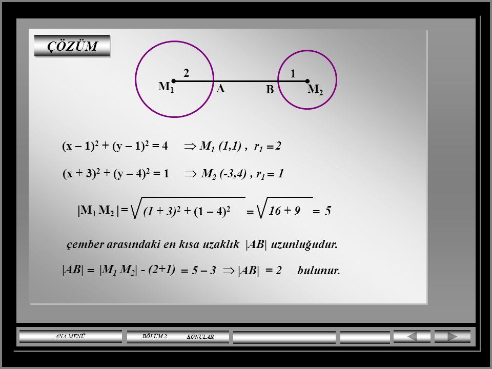 ÇÖZÜMLÜ SORULAR (x + 3) 2 + (y – 4) 2 = 1 çemberi ile (x – 1) 2 + (y – 1) 2 = 4 çemberi arasındaki en kısa uzaklık nedir? ÖRNEK ANA MENÜBÖLÜM 2 KONULA