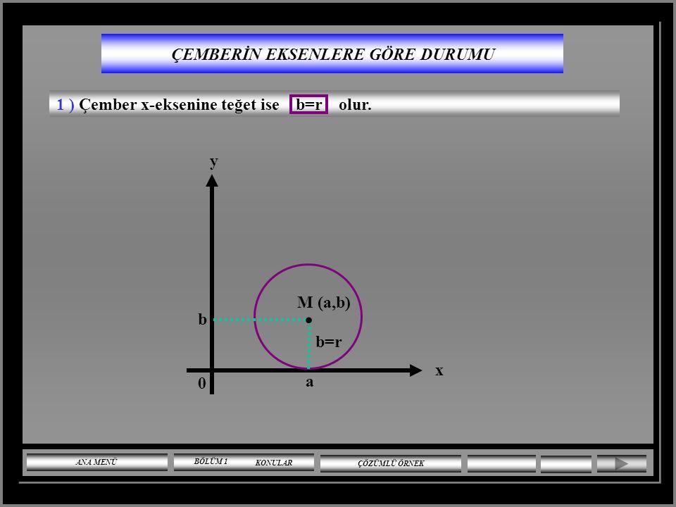 Merkezi M(a,b) noktası ve yarıçapının uzunluğu 'r' olan bir çembere ait P(x,y) noktası için, r =r = (x-a) 2 + (y-b) 2 elde edilir. Öyleyse merkezi M(a