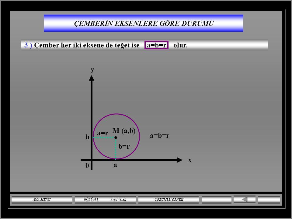 ÇEMBERİN EKSENLERE GÖRE DURUMU 2 ) Çember y-eksenine teğet ise a=r olur.. M (a,b) a=r a x b y 0 ANA MENÜ ÇÖZÜMLÜ ÖRNEK BÖLÜM 1 KONULAR