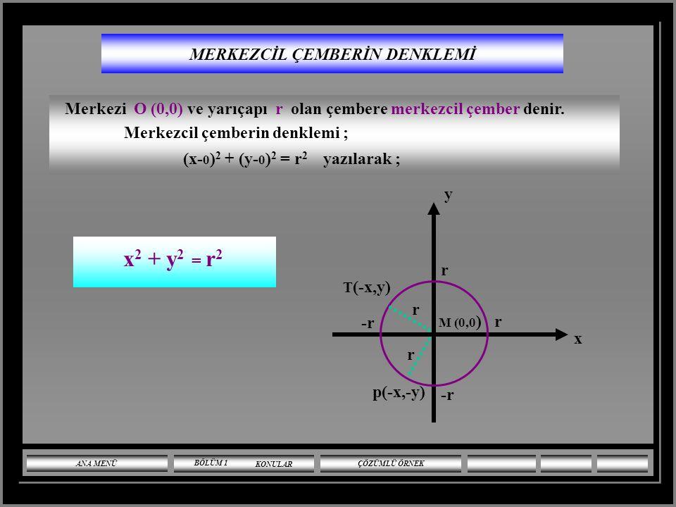 ÇEMBERİN EKSENLERE GÖRE DURUMU 3 ) Çember her iki eksene de teğet ise a=b=r olur. M (a,b) a=r a x b y 0. b=r a=b=r ANA MENÜ ÇÖZÜMLÜ ÖRNEK BÖLÜM 1 KONU