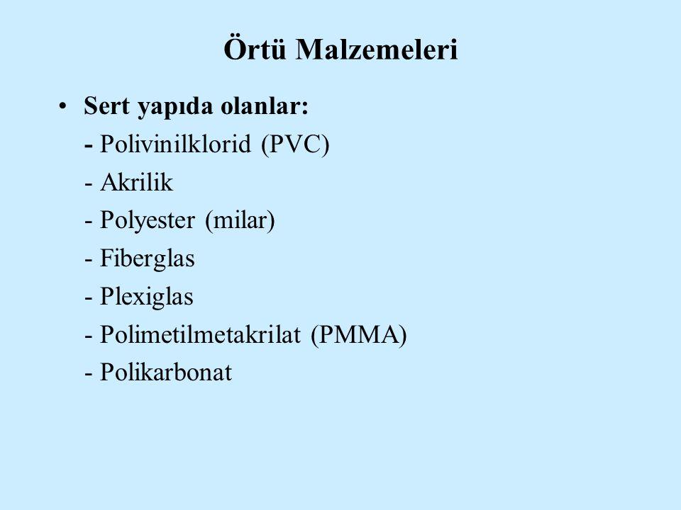 Örtü Malzemeleri Sert yapıda olanlar: - Polivinilklorid (PVC) - Akrilik - Polyester (milar) - Fiberglas - Plexiglas - Polimetilmetakrilat (PMMA) - Pol