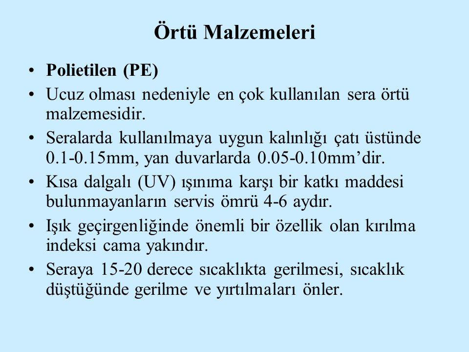 Örtü Malzemeleri Polietilen (PE) Ucuz olması nedeniyle en çok kullanılan sera örtü malzemesidir. Seralarda kullanılmaya uygun kalınlığı çatı üstünde 0