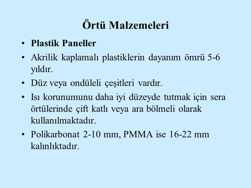 Plastik Paneller Akrilik kaplamalı plastiklerin dayanım ömrü 5-6 yıldır. Düz veya ondüleli çeşitleri vardır. Isı korunumunu daha iyi düzeyde tutmak iç