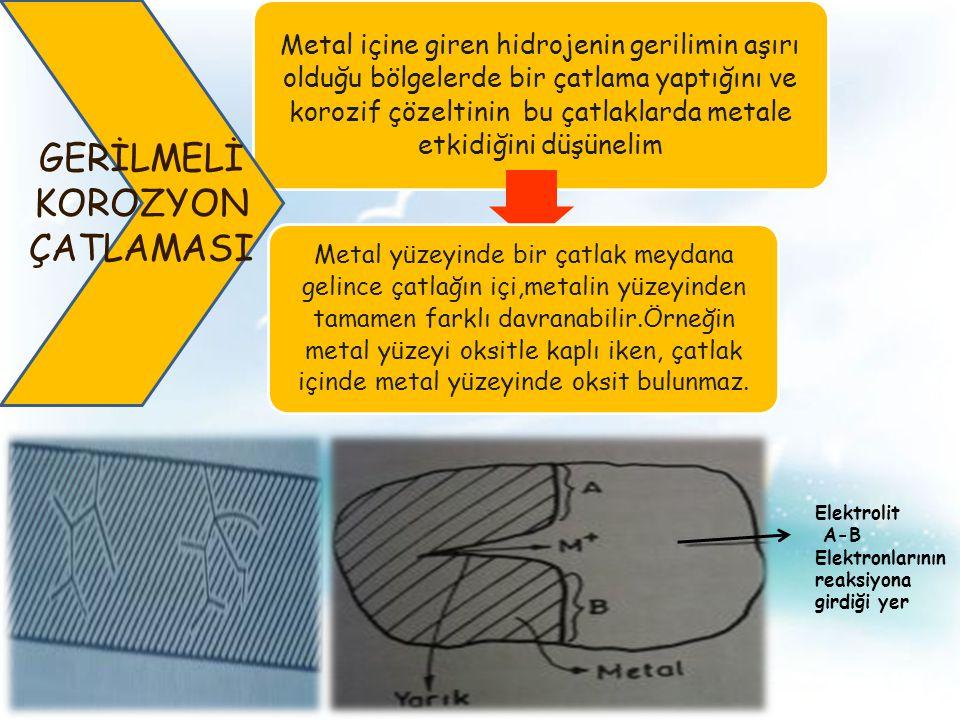Metal içine giren hidrojenin gerilimin aşırı olduğu bölgelerde bir çatlama yaptığını ve korozif çözeltinin bu çatlaklarda metale etkidiğini düşünelim Metal yüzeyinde bir çatlak meydana gelince çatlağın içi,metalin yüzeyinden tamamen farklı davranabilir.Örneğin metal yüzeyi oksitle kaplı iken, çatlak içinde metal yüzeyinde oksit bulunmaz.