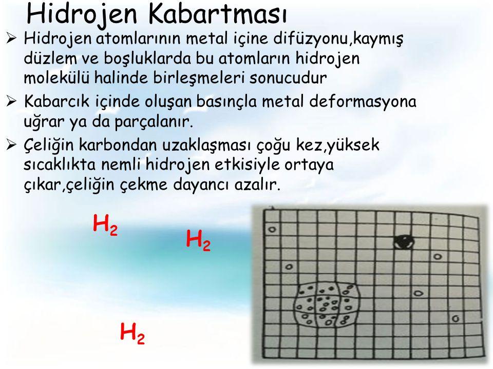 Hidrojen Kabartması  Hidrojen atomlarının metal içine difüzyonu,kaymış düzlem ve boşluklarda bu atomların hidrojen molekülü halinde birleşmeleri sonucudur  Kabarcık içinde oluşan basınçla metal deformasyona uğrar ya da parçalanır.
