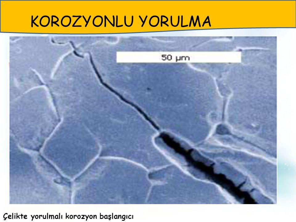 Çelikte yorulmalı korozyon başlangıcı KOROZYONLU YORULMA