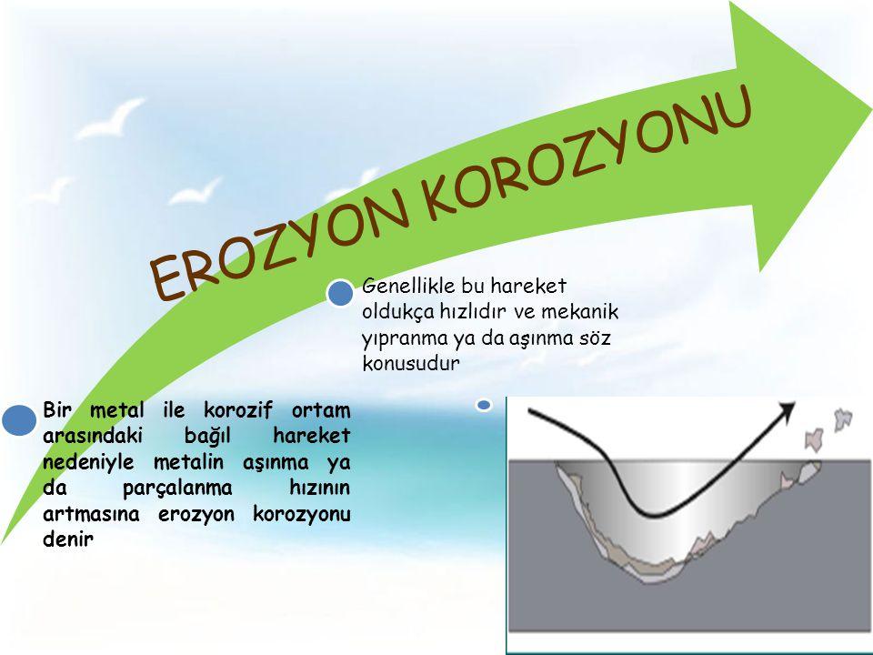 Bir metal ile korozif ortam arasındaki bağıl hareket nedeniyle metalin aşınma ya da parçalanma hızının artmasına erozyon korozyonu denir Genellikle bu hareket oldukça hızlıdır ve mekanik yıpranma ya da aşınma söz konusudur EROZYON KOROZYONU