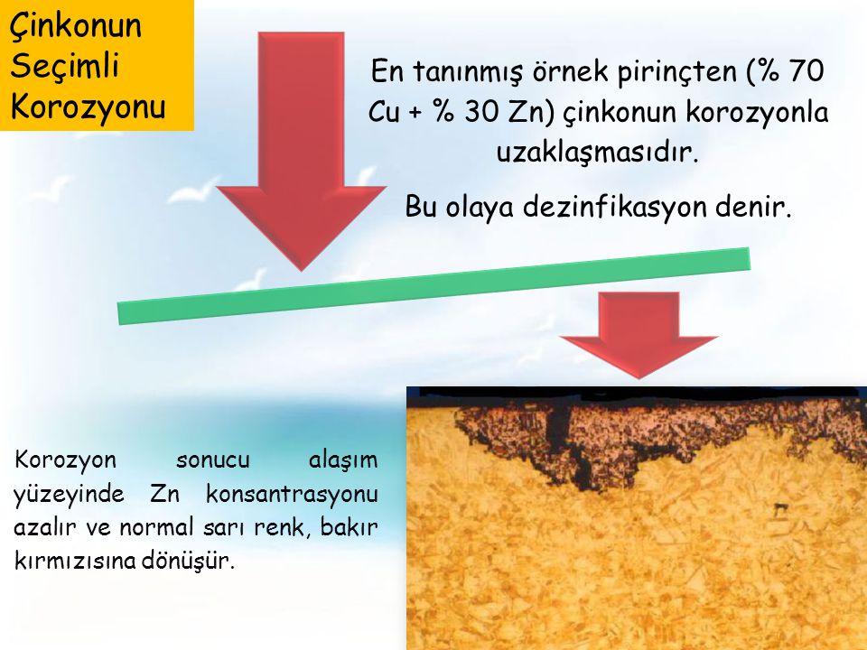 En tanınmış örnek pirinçten (% 70 Cu + % 30 Zn) çinkonun korozyonla uzaklaşmasıdır.