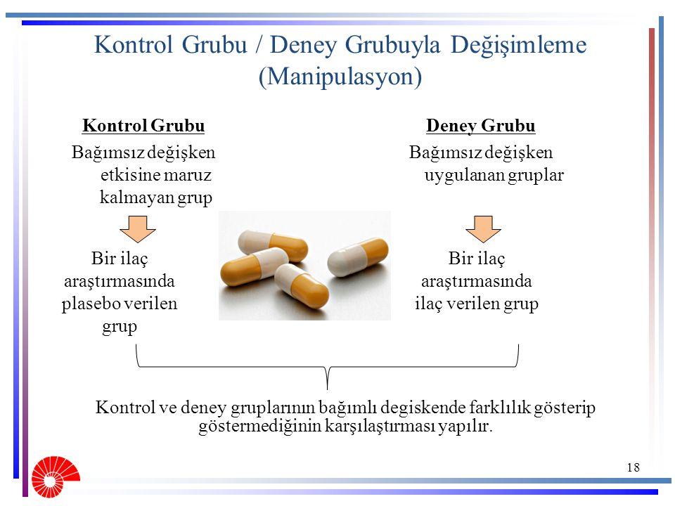 Kontrol Grubu / Deney Grubuyla Değişimleme (Manipulasyon) Kontrol ve deney gruplarının bağımlı degiskende farklılık gösterip göstermediğinin karşılaşt