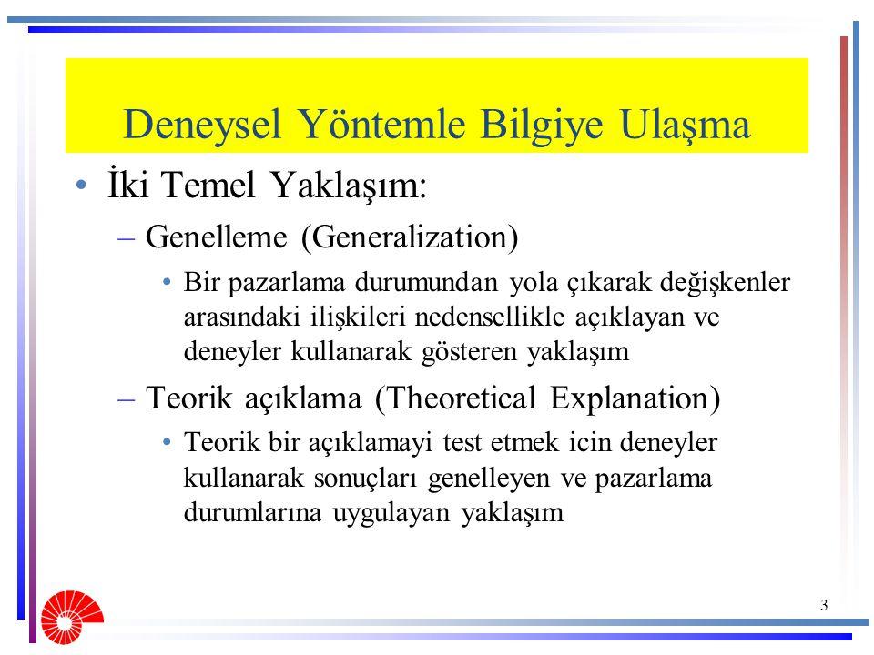 Deneysel Yöntemle Bilgiye Ulaşma İki Temel Yaklaşım: –Genelleme (Generalization) Bir pazarlama durumundan yola çıkarak değişkenler arasındaki ilişkile