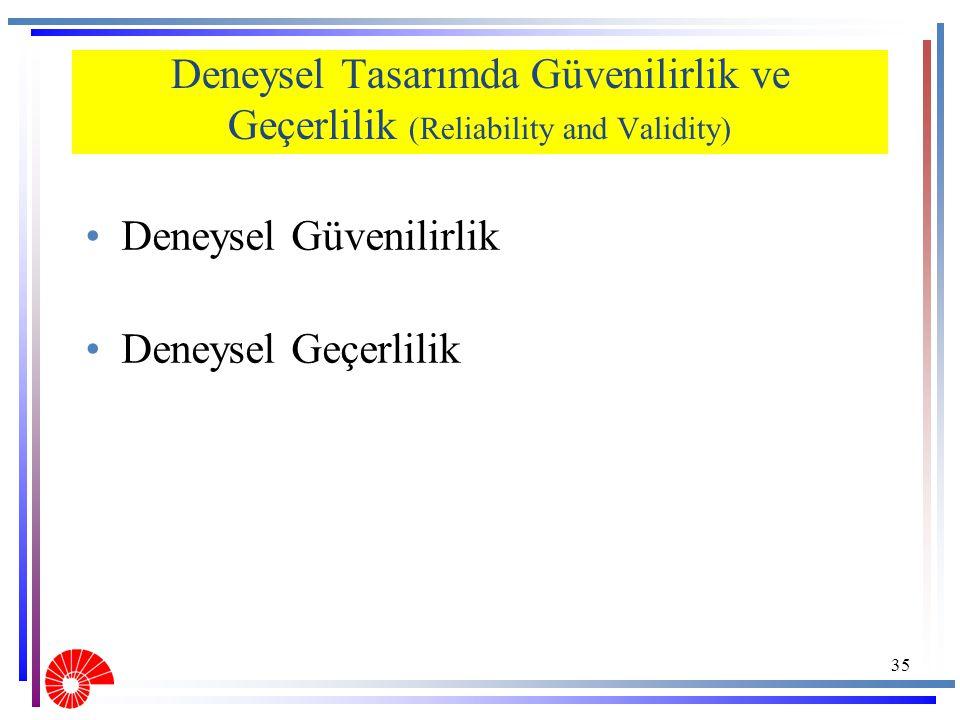 Deneysel Tasarımda Güvenilirlik ve Geçerlilik (Reliability and Validity) Deneysel Güvenilirlik Deneysel Geçerlilik 35