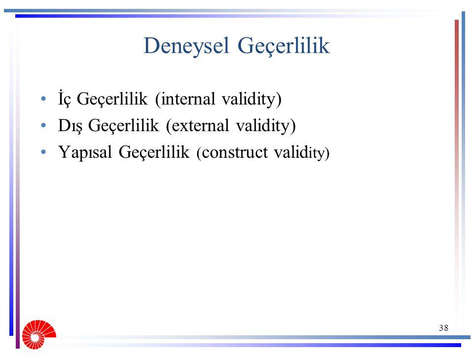 Deneysel Geçerlilik İç Geçerlilik (internal validity) Dış Geçerlilik (external validity) Yapısal Geçerlilik ( construct valid ity) 38