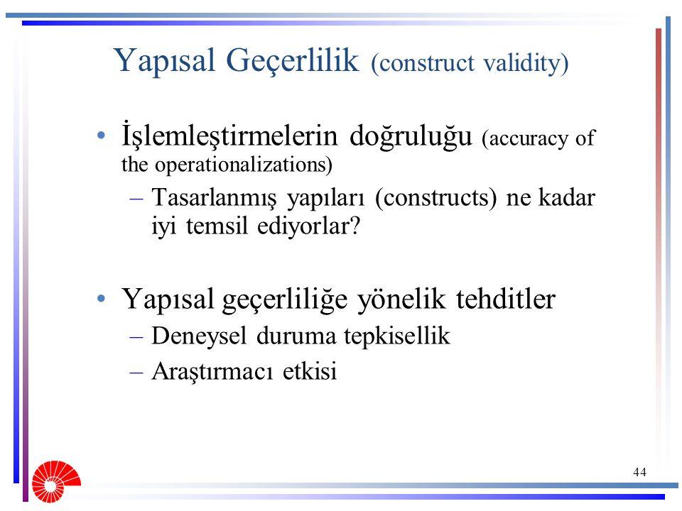 Yapısal Geçerlilik (construct validity) İşlemleştirmelerin doğruluğu (accuracy of the operationalizations) –Tasarlanmış yapıları (constructs) ne kadar