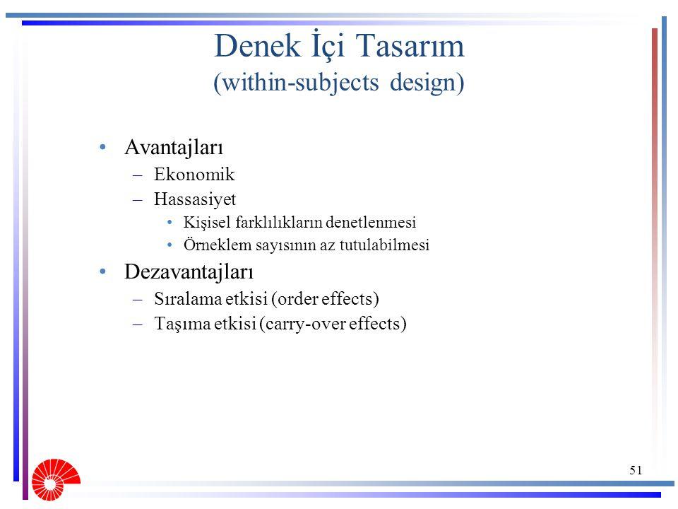 Denek İçi Tasarım (within-subjects design) Avantajları –Ekonomik –Hassasiyet Kişisel farklılıkların denetlenmesi Örneklem sayısının az tutulabilmesi D