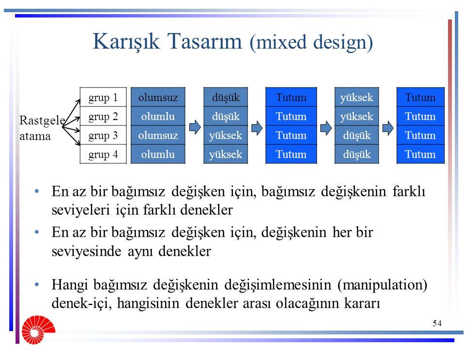 Karışık Tasarım (mixed design) En az bir bağımsız değişken için, bağımsız değişkenin farklı seviyeleri için farklı denekler En az bir bağımsız değişke