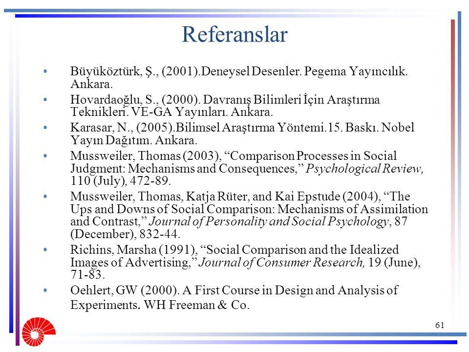 Referanslar Büyüköztürk, Ş., (2001).Deneysel Desenler. Pegema Yayıncılık. Ankara. Hovardaoğlu, S., (2000). Davranış Bilimleri İçin Araştırma Teknikler