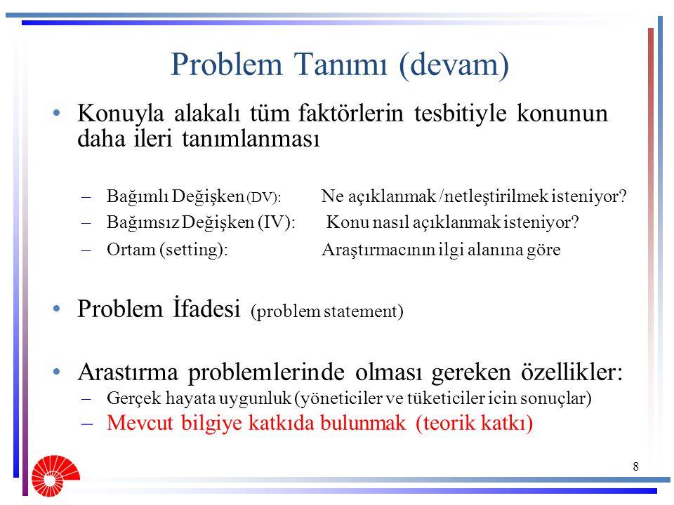 Problem Tanımı (devam) Konuyla alakalı tüm faktörlerin tesbitiyle konunun daha ileri tanımlanması –Bağımlı Değişken (DV): Ne açıklanmak /netleştirilme