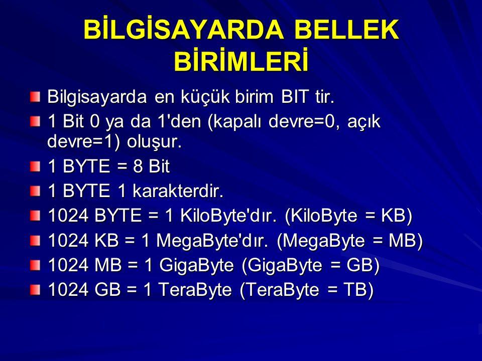 BİLGİSAYARDA BELLEK BİRİMLERİ Bilgisayarda en küçük birim BIT tir. 1 Bit 0 ya da 1'den (kapalı devre=0, açık devre=1) oluşur. 1 BYTE = 8 Bit 1 BYTE 1