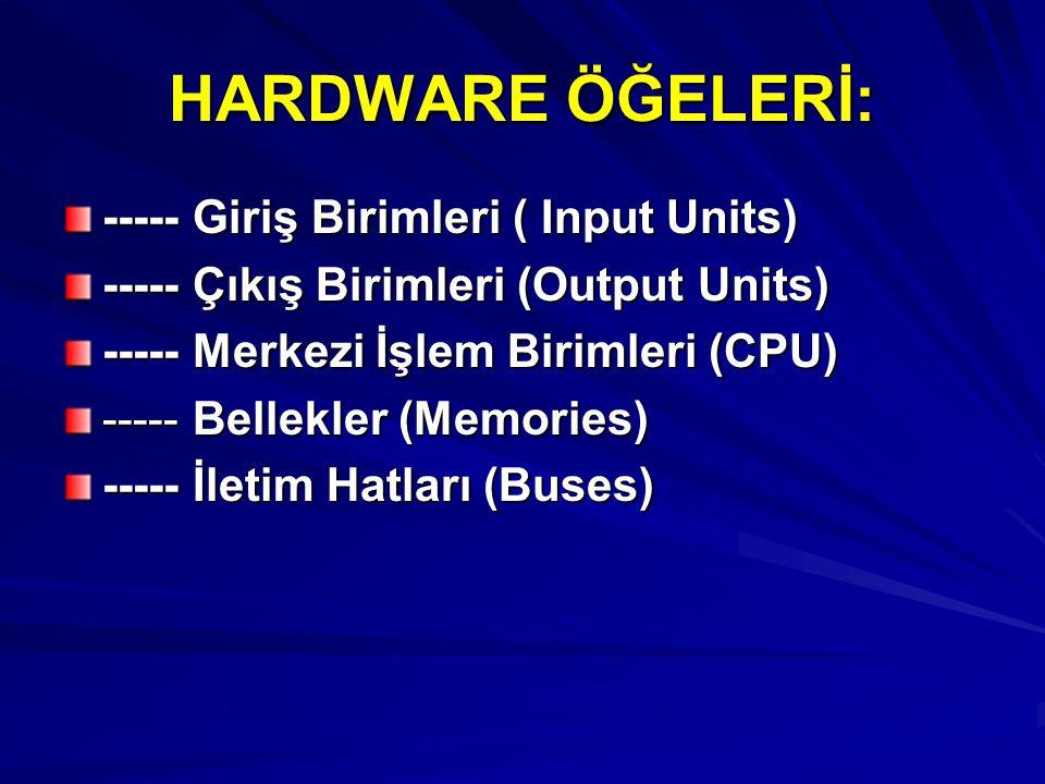 HARDWARE ÖĞELERİ: ----- Giriş Birimleri ( Input Units) ----- Çıkış Birimleri (Output Units) ----- Merkezi İşlem Birimleri (CPU) ----- Bellekler (Memor