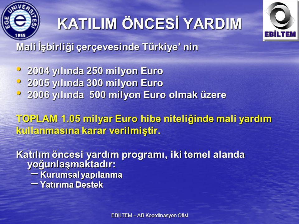 EBİLTEM – AB Koordinasyon Ofisi KATILIM ÖNCESİ YARDIM Mali İşbirliği çerçevesinde Türkiye' nin 2004 yılında 250 milyon Euro 2004 yılında 250 milyon Euro 2005 yılında 300 milyon Euro 2005 yılında 300 milyon Euro 2006 yılında 500 milyon Euro olmak üzere 2006 yılında 500 milyon Euro olmak üzere TOPLAM 1.05 milyar Euro hibe niteliğinde mali yardım kullanmasına karar verilmiştir.