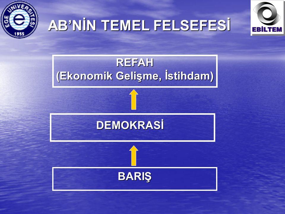 EBİLTEM – AB Koordinasyon Ofisi INTERREG III/A YUNANİSTAN-TÜRKİYE SINIR ÖTESİ İŞBİRLİĞİ PROGRAMI Interreg III kapsamında, Türkiye ile Yunanistan'ın sınır illeri arasındaki mevcut işbirliğini Avrupa Birliği kaynaklarıyla desteklemek ve geliştirmek üzere, Interreg III/A Yunanistan-Türkiye Programı başlatılmıştır.