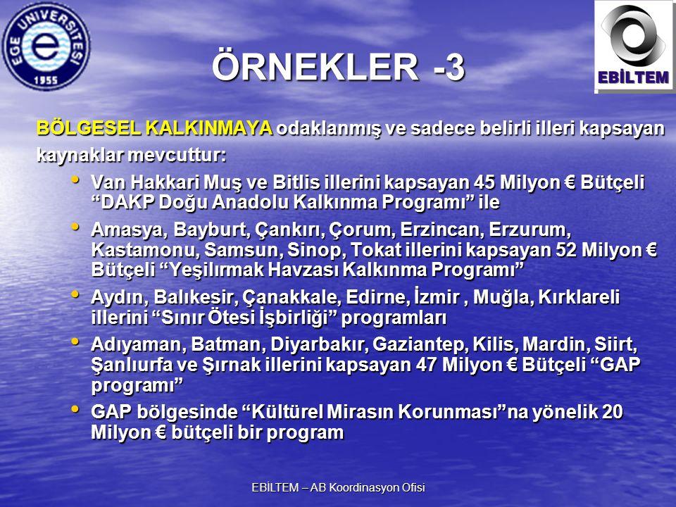 EBİLTEM – AB Koordinasyon Ofisi ÖRNEKLER -3 BÖLGESEL KALKINMAYA odaklanmış ve sadece belirli illeri kapsayan kaynaklar mevcuttur: Van Hakkari Muş ve Bitlis illerini kapsayan 45 Milyon € Bütçeli DAKP Doğu Anadolu Kalkınma Programı ile Van Hakkari Muş ve Bitlis illerini kapsayan 45 Milyon € Bütçeli DAKP Doğu Anadolu Kalkınma Programı ile Amasya, Bayburt, Çankırı, Çorum, Erzincan, Erzurum, Kastamonu, Samsun, Sinop, Tokat illerini kapsayan 52 Milyon € Bütçeli Yeşilırmak Havzası Kalkınma Programı Amasya, Bayburt, Çankırı, Çorum, Erzincan, Erzurum, Kastamonu, Samsun, Sinop, Tokat illerini kapsayan 52 Milyon € Bütçeli Yeşilırmak Havzası Kalkınma Programı Aydın, Balıkesir, Çanakkale, Edirne, İzmir, Muğla, Kırklareli illerini Sınır Ötesi İşbirliği programları Aydın, Balıkesir, Çanakkale, Edirne, İzmir, Muğla, Kırklareli illerini Sınır Ötesi İşbirliği programları Adıyaman, Batman, Diyarbakır, Gaziantep, Kilis, Mardin, Siirt, Şanlıurfa ve Şırnak illerini kapsayan 47 Milyon € Bütçeli GAP programı Adıyaman, Batman, Diyarbakır, Gaziantep, Kilis, Mardin, Siirt, Şanlıurfa ve Şırnak illerini kapsayan 47 Milyon € Bütçeli GAP programı GAP bölgesinde Kültürel Mirasın Korunması na yönelik 20 Milyon € bütçeli bir program GAP bölgesinde Kültürel Mirasın Korunması na yönelik 20 Milyon € bütçeli bir program
