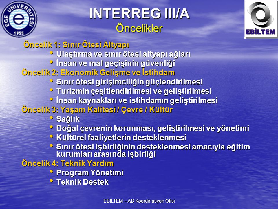 EBİLTEM – AB Koordinasyon Ofisi INTERREG III/A Öncelikler Öncelik 1: Sınır Ötesi Altyapı Öncelik 1: Sınır Ötesi Altyapı Ulaştırma ve sınır ötesi altyapı ağları Ulaştırma ve sınır ötesi altyapı ağları İnsan ve mal geçişinin güvenliği İnsan ve mal geçişinin güvenliği Öncelik 2: Ekonomik Gelişme ve İstihdam Sınır ötesi girişimciliğin güçlendirilmesi Sınır ötesi girişimciliğin güçlendirilmesi Turizmin çeşitlendirilmesi ve geliştirilmesi Turizmin çeşitlendirilmesi ve geliştirilmesi İnsan kaynakları ve istihdamın geliştirilmesi İnsan kaynakları ve istihdamın geliştirilmesi Öncelik 3: Yaşam Kalitesi / Çevre / Kültür Sağlık Sağlık Doğal çevrenin korunması, geliştirilmesi ve yönetimi Doğal çevrenin korunması, geliştirilmesi ve yönetimi Kültürel faaliyetlerin desteklenmesi Kültürel faaliyetlerin desteklenmesi Sınır ötesi işbirliğinin desteklenmesi amacıyla eğitim kurumları arasında işbirliği Sınır ötesi işbirliğinin desteklenmesi amacıyla eğitim kurumları arasında işbirliği Öncelik 4: Teknik Yardım Program Yönetimi Program Yönetimi Teknik Destek Teknik Destek
