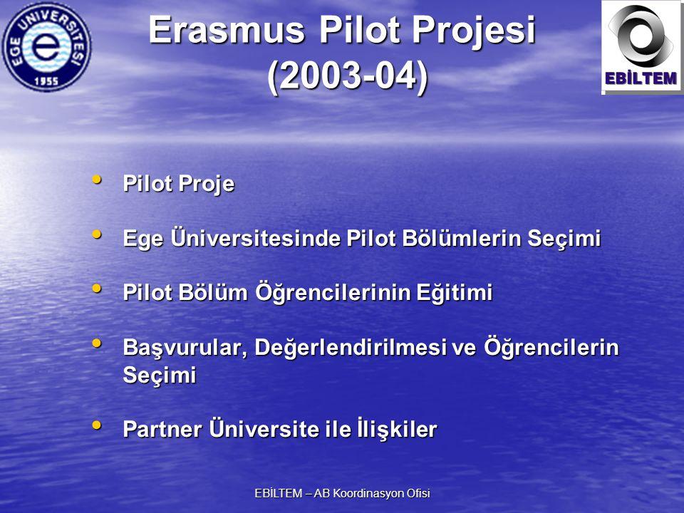 EBİLTEM – AB Koordinasyon Ofisi Erasmus Pilot Projesi (2003-04) Pilot Proje Pilot Proje Ege Üniversitesinde Pilot Bölümlerin Seçimi Ege Üniversitesinde Pilot Bölümlerin Seçimi Pilot Bölüm Öğrencilerinin Eğitimi Pilot Bölüm Öğrencilerinin Eğitimi Başvurular, Değerlendirilmesi ve Öğrencilerin Başvurular, Değerlendirilmesi ve Öğrencilerin Seçimi Seçimi Partner Üniversite ile İlişkiler Partner Üniversite ile İlişkiler