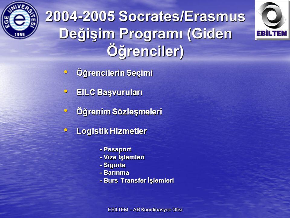 EBİLTEM – AB Koordinasyon Ofisi 2004-2005 Socrates/Erasmus Değişim Programı (Giden Öğrenciler) Öğrencilerin Seçimi Öğrencilerin Seçimi EILC Başvuruları EILC Başvuruları Öğrenim Sözleşmeleri Öğrenim Sözleşmeleri Logistik Hizmetler Logistik Hizmetler - Pasaport - Vize İşlemleri - Sigorta - Barınma - Burs Transfer İşlemleri