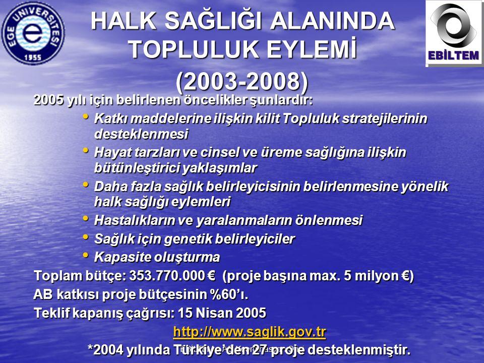 EBİLTEM – AB Koordinasyon Ofisi HALK SAĞLIĞI ALANINDA TOPLULUK EYLEMİ (2003-2008) 2005 yılı için belirlenen öncelikler şunlardır: Katkı maddelerine ilişkin kilit Topluluk stratejilerinin desteklenmesi Katkı maddelerine ilişkin kilit Topluluk stratejilerinin desteklenmesi Hayat tarzları ve cinsel ve üreme sağlığına ilişkin bütünleştirici yaklaşımlar Hayat tarzları ve cinsel ve üreme sağlığına ilişkin bütünleştirici yaklaşımlar Daha fazla sağlık belirleyicisinin belirlenmesine yönelik halk sağlığı eylemleri Daha fazla sağlık belirleyicisinin belirlenmesine yönelik halk sağlığı eylemleri Hastalıkların ve yaralanmaların önlenmesi Hastalıkların ve yaralanmaların önlenmesi Sağlık için genetik belirleyiciler Sağlık için genetik belirleyiciler Kapasite oluşturma Kapasite oluşturma Toplam bütçe: 353.770.000 € (proje başına max.