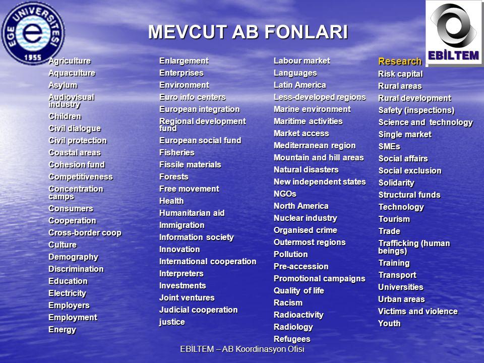 EBİLTEM – AB Koordinasyon Ofisi PROJE TEKLİFLERİNİ KİMLER HAZIRLAR / SUNAR.