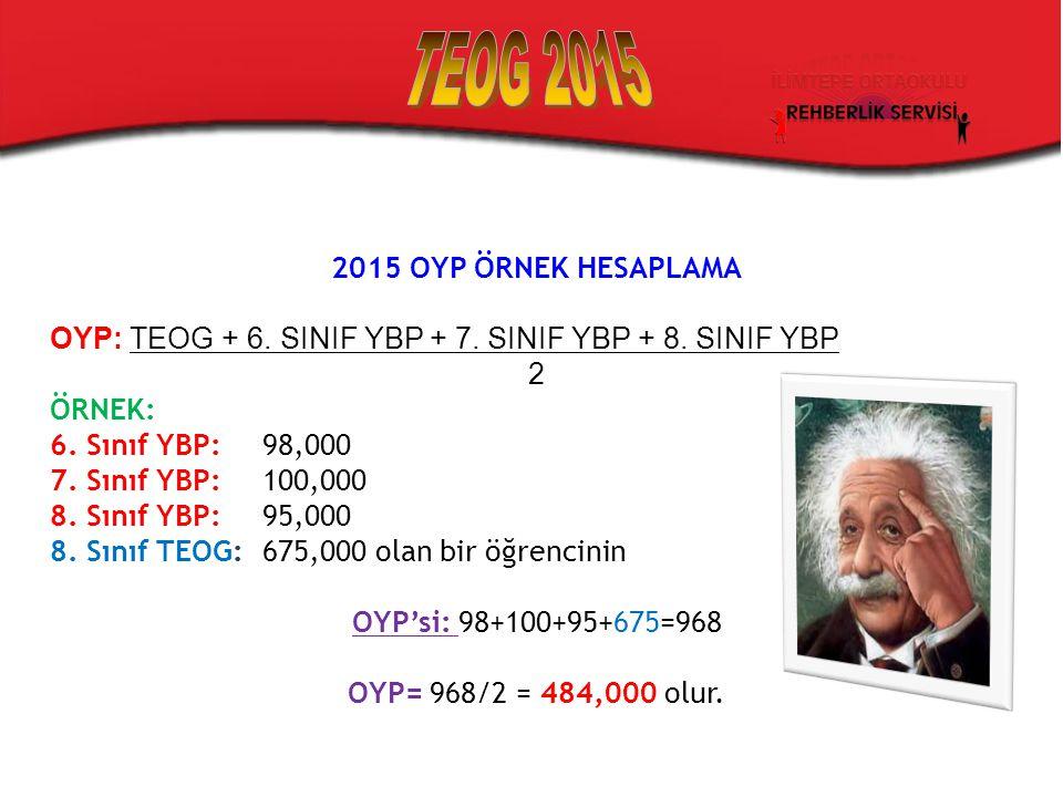 2015 OYP ÖRNEK HESAPLAMA OYP: TEOG + 6. SINIF YBP + 7. SINIF YBP + 8. SINIF YBP 2 ÖRNEK: 6. Sınıf YBP:98,000 7. Sınıf YBP:100,000 8. Sınıf YBP:95,000
