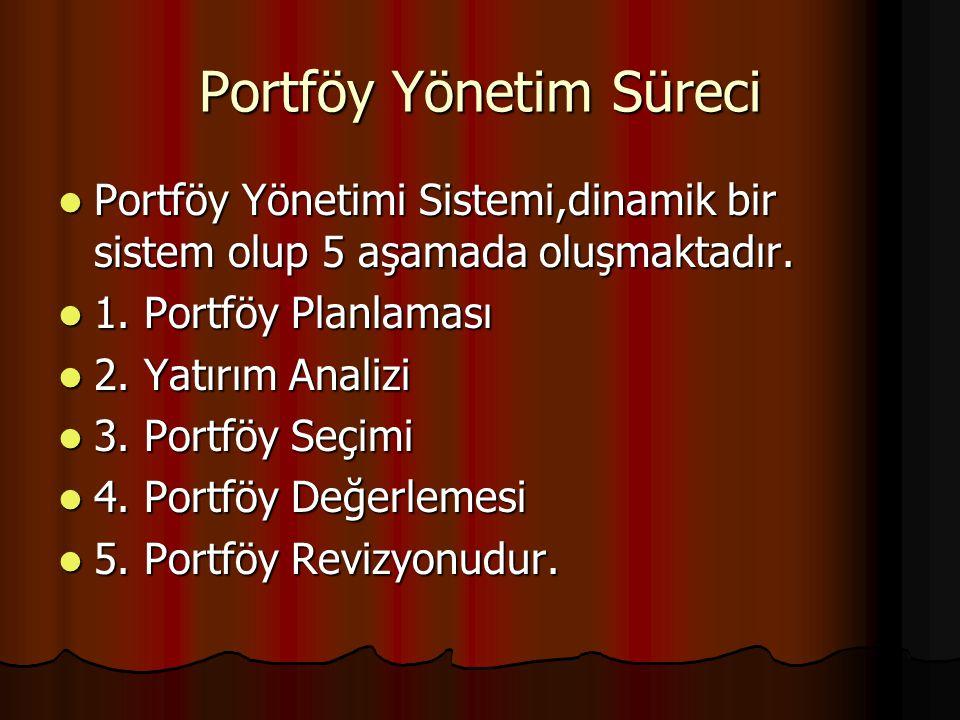 Portföy Yönetim Süreci Portföy Yönetimi Sistemi,dinamik bir sistem olup 5 aşamada oluşmaktadır. Portföy Yönetimi Sistemi,dinamik bir sistem olup 5 aşa
