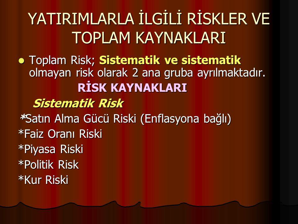 YATIRIMLARLA İLGİLİ RİSKLER VE TOPLAM KAYNAKLARI Toplam Risk; Sistematik ve sistematik olmayan risk olarak 2 ana gruba ayrılmaktadır. Toplam Risk; Sis