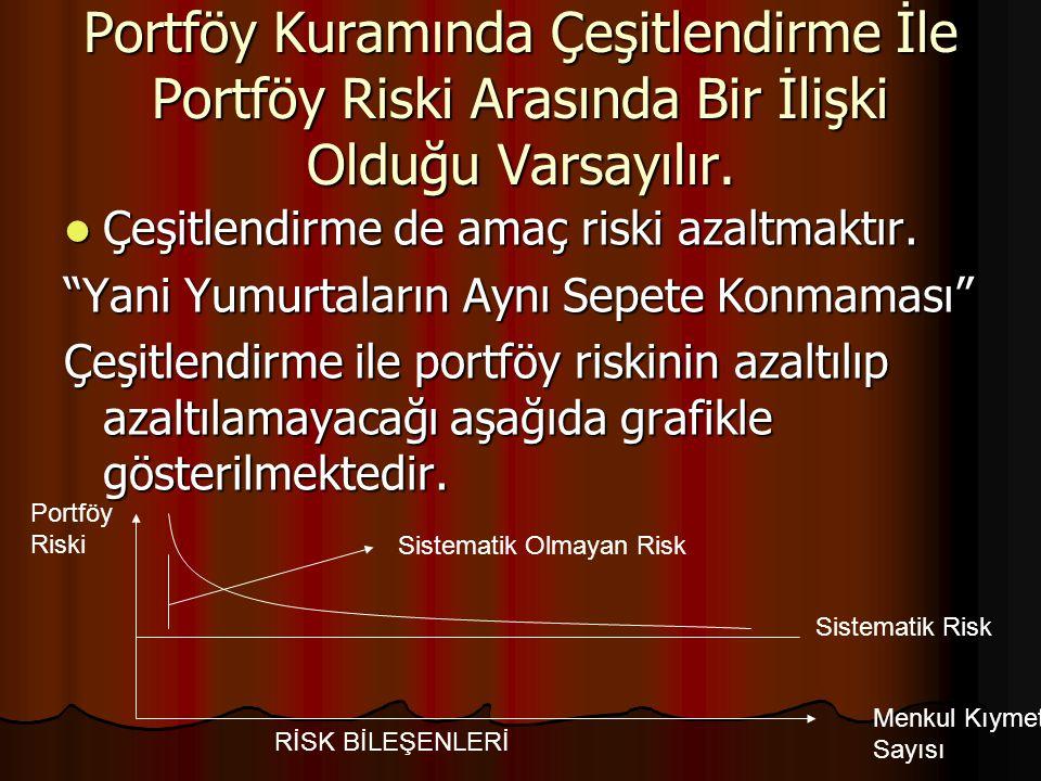 Portföy Kuramında Çeşitlendirme İle Portföy Riski Arasında Bir İlişki Olduğu Varsayılır. Çeşitlendirme de amaç riski azaltmaktır. Çeşitlendirme de ama