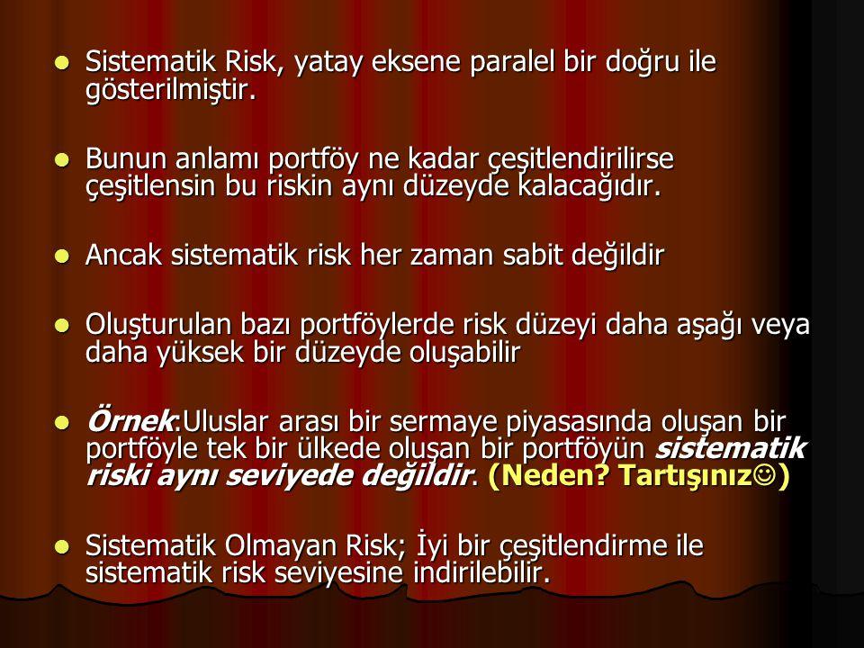 Sistematik Risk, yatay eksene paralel bir doğru ile gösterilmiştir. Sistematik Risk, yatay eksene paralel bir doğru ile gösterilmiştir. Bunun anlamı p
