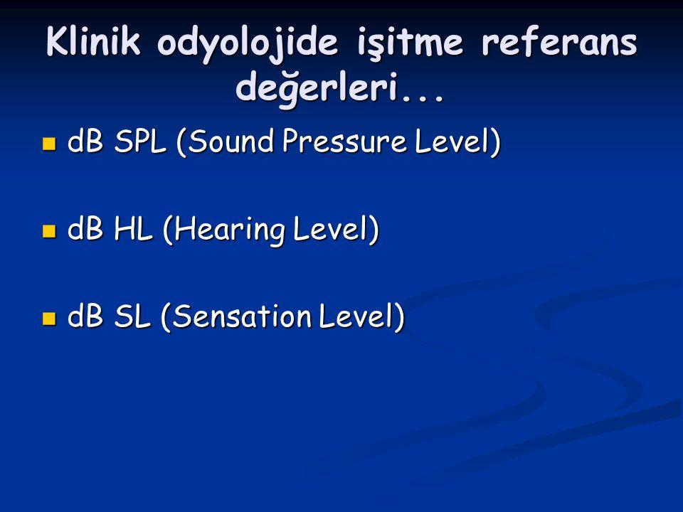Klinik odyolojide işitme referans değerleri... dB SPL (Sound Pressure Level) dB SPL (Sound Pressure Level) dB HL (Hearing Level) dB HL (Hearing Level)