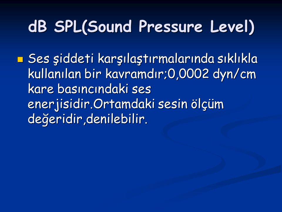 dB SPL(Sound Pressure Level) Ses şiddeti karşılaştırmalarında sıklıkla kullanılan bir kavramdır;0,0002 dyn/cm kare basıncındaki ses enerjisidir.Ortamd