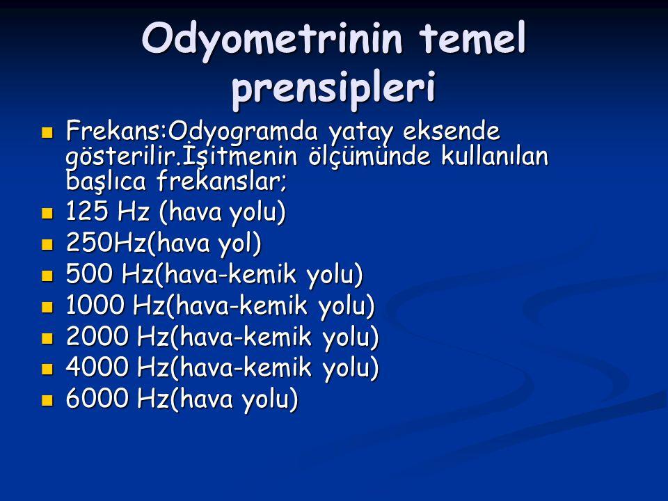 Odyometrinin temel prensipleri Frekans:Odyogramda yatay eksende gösterilir.İşitmenin ölçümünde kullanılan başlıca frekanslar; Frekans:Odyogramda yatay