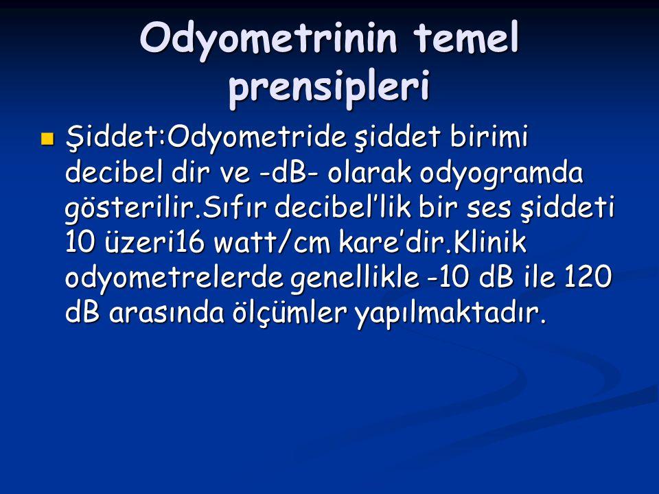 Odyometrinin temel prensipleri Şiddet:Odyometride şiddet birimi decibel dir ve -dB- olarak odyogramda gösterilir.Sıfır decibel'lik bir ses şiddeti 10