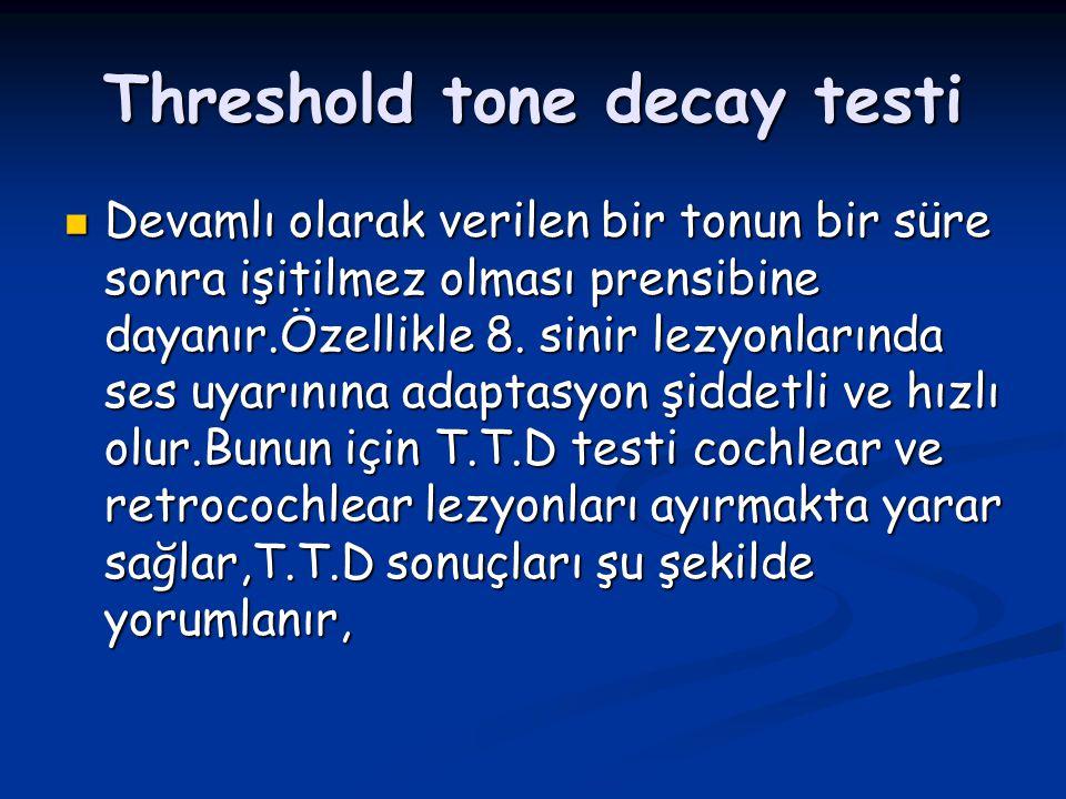 Threshold tone decay testi Devamlı olarak verilen bir tonun bir süre sonra işitilmez olması prensibine dayanır.Özellikle 8. sinir lezyonlarında ses uy