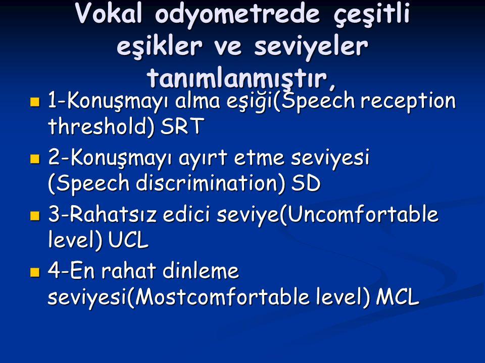 Vokal odyometrede çeşitli eşikler ve seviyeler tanımlanmıştır, 1-Konuşmayı alma eşiği(Speech reception threshold) SRT 1-Konuşmayı alma eşiği(Speech re