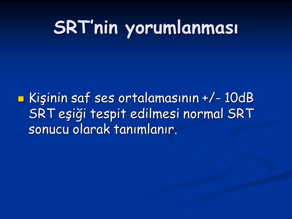 SRT'nin yorumlanması Kişinin saf ses ortalamasının +/- 10dB SRT eşiği tespit edilmesi normal SRT sonucu olarak tanımlanır. Kişinin saf ses ortalamasın
