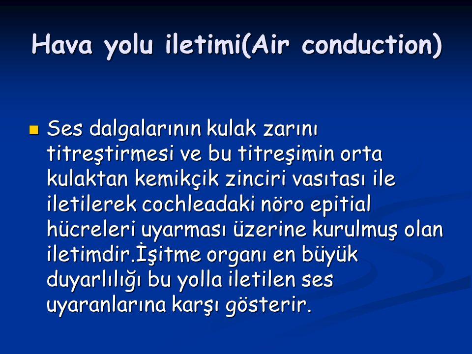 Hava yolu iletimi(Air conduction) Ses dalgalarının kulak zarını titreştirmesi ve bu titreşimin orta kulaktan kemikçik zinciri vasıtası ile iletilerek