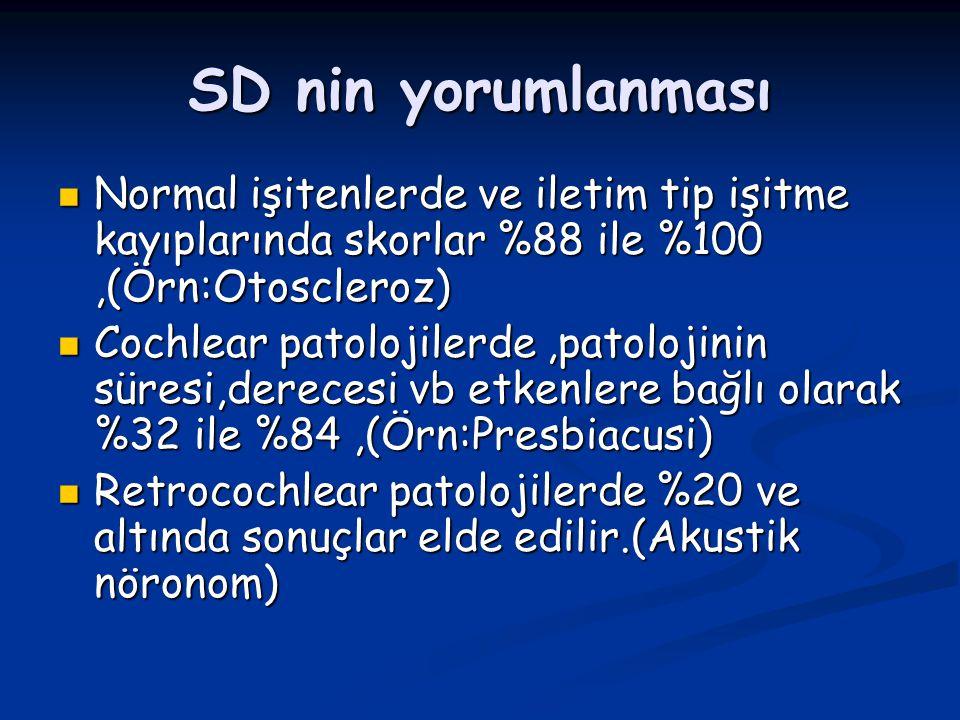 SD nin yorumlanması Normal işitenlerde ve iletim tip işitme kayıplarında skorlar %88 ile %100,(Örn:Otoscleroz) Normal işitenlerde ve iletim tip işitme
