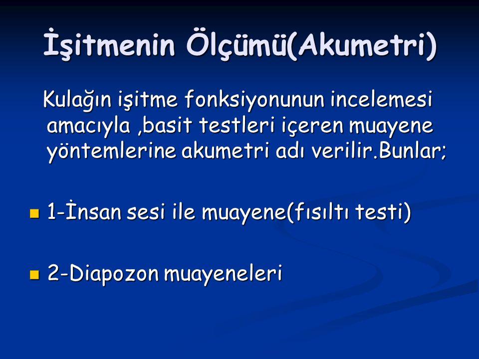 İşitmenin Ölçümü(Akumetri) Kulağın işitme fonksiyonunun incelemesi amacıyla,basit testleri içeren muayene yöntemlerine akumetri adı verilir.Bunlar; Ku