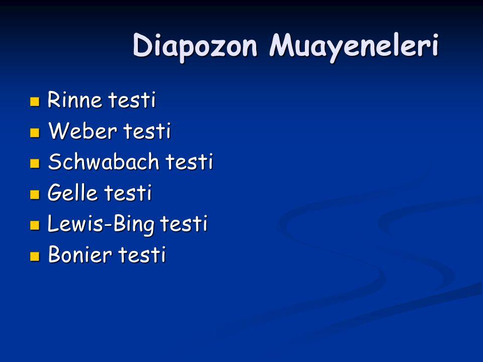 Diapozon Muayeneleri Diapozon Muayeneleri Rinne testi Rinne testi Weber testi Weber testi Schwabach testi Schwabach testi Gelle testi Gelle testi Lewi