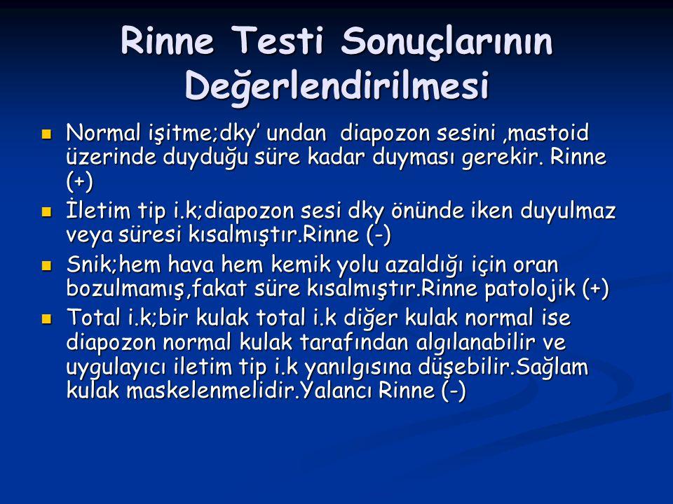 Rinne Testi Sonuçlarının Değerlendirilmesi Normal işitme;dky' undan diapozon sesini,mastoid üzerinde duyduğu süre kadar duyması gerekir. Rinne (+) Nor