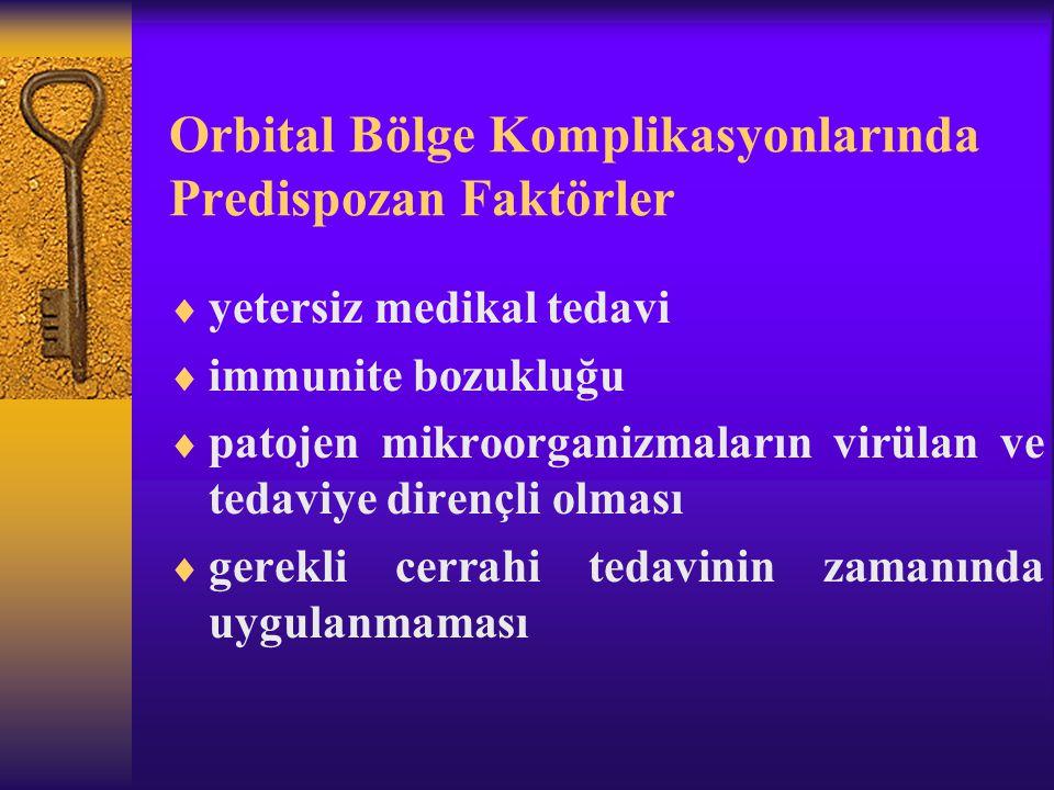 Orbital Bölge Komplikasyonlarında Predispozan Faktörler  yetersiz medikal tedavi  immunite bozukluğu  patojen mikroorganizmaların virülan ve tedavi