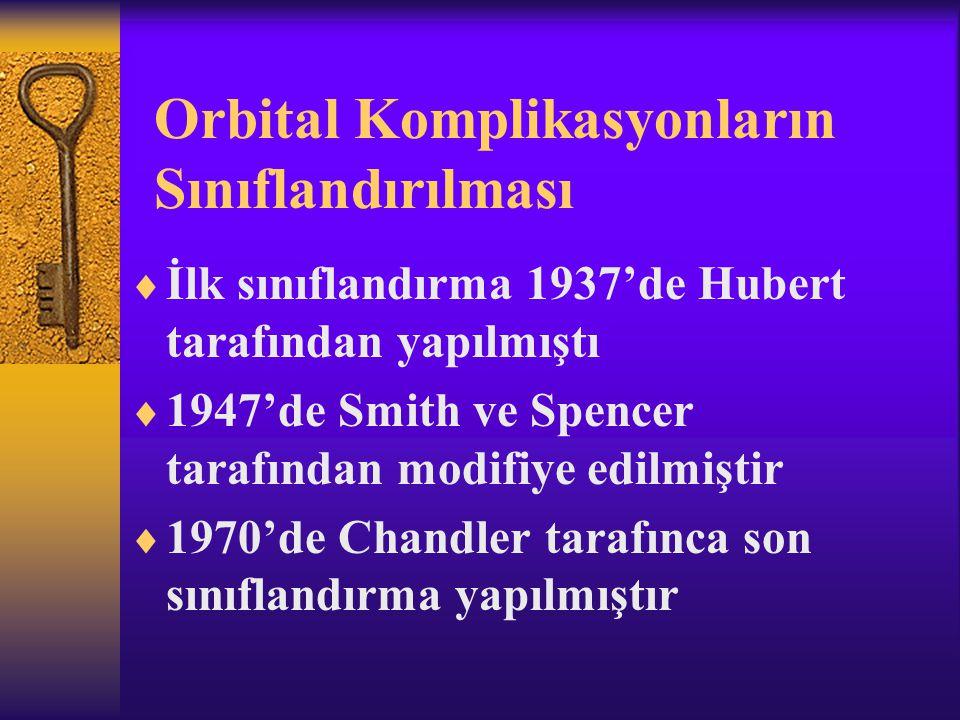 Orbital Komplikasyonların Sınıflandırılması  İlk sınıflandırma 1937'de Hubert tarafından yapılmıştı  1947'de Smith ve Spencer tarafından modifiye ed
